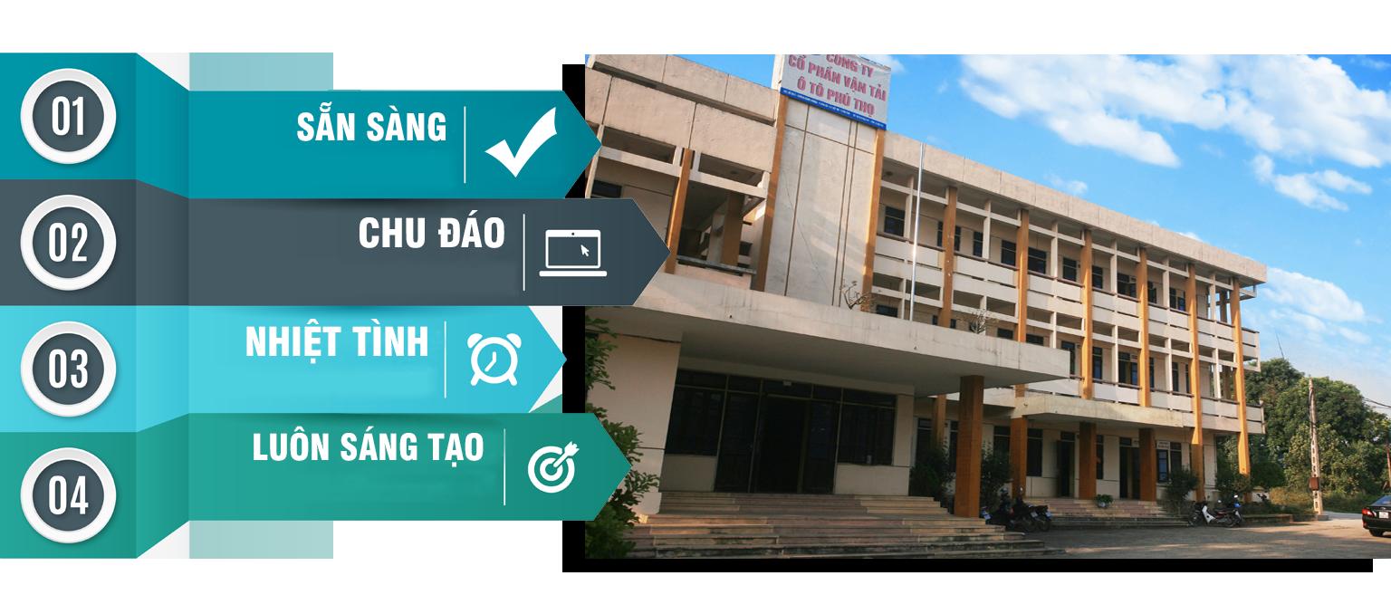 Mô hình Công ty cổ phần vận tải ô tô Phú Thọ